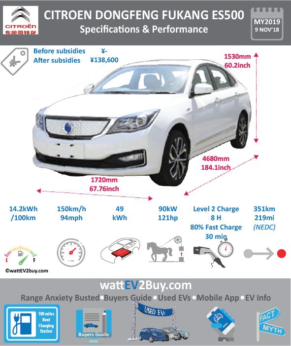 Dongfeng Citroen Fukang ES500 EV specs price Brand DONGFENG Model Dongfeng Fukang ES500 Model Year 2018 Fuel_Type BEV Chinese Name 新车或命名为富康ES500 Model Code DFM7000G1F3PBEV Battery Capacity kWh 49 Battery Nominal rating kWh Energy Density Wh/kg 127 Battery Electric Range - at constant 38mph Battery Electric Range - at constant 60km/h WLTP g CO2/km CO2 Emissions (WLTP) g/km BEV Range - NEDC km 351 BEV - NEDC Mi 219 EPA BEV Range - km EPA BEV Range - Mi Extended Range - mile BEV Range - WLTP km BEV Range - WLTP Mi Electric Top Speed - mph 90.625 Electric Top Speed - km/h 145 Acceleration 0 - 100km/h sec Onboard Charger kW LV 2 Charge Time (Hours) LV 3 Charge Time (min to 80%) Energy Consumption kWh/km Max Power - hp (Electric Max) 121 Max Power - kW (Electric Max) 90 CHINA MSRP (before incentives & destination) US MSRP (before incentives & destination) MSRP after incentives Lenght (mm) 4680 Width (mm) 1720 Height (mm) 1530 Wheelbase (mm) 2700 Lenght (inc) 184.1 Width (inc) 67.7 Height (inc) 60.2 Wheelbase (inc) 106 Curb Weight (kg) 1564