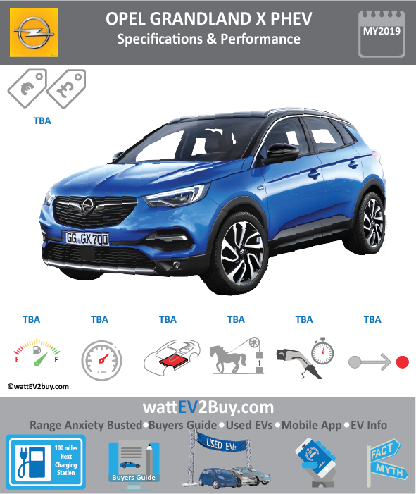 Opel Grandland X PHEV SPECS	 Brand	OPEL Model	Opel Grandland X Model Year	2019 Fuel_Type	PHEV Chinese Name	 Model Code	 Battery Capacity kWh	 Battery Nominal rating kWh	 Energy Density Wh/kg	 Battery Electric Range - at constant 38mph	 Battery Electric Range - at constant 60km/h	 WLTP g CO2/km	 CO2 Emissions (WLTP) g/km	 BEV Range - NEDC km	 BEV - NEDC Mi	 EPA BEV Range - km	 EPA BEV Range - Mi	 Extended Range - mile	 BEV Range - WLTP km	 BEV Range - WLTP Mi	 Electric Top Speed - mph	 Electric Top Speed - km/h	 Acceleration 0 - 100km/h sec	 Onboard Charger kW	 LV 2 Charge Time (Hours)	 LV 3 Charge Time (min to 80%)	 Energy Consumption kWh/km	 Max Power - hp (Electric Max)	 Max Power - kW  (Electric Max)	 CHINA MSRP (before incentives & destination)	 US MSRP (before incentives & destination)	 MSRP after incentives	 Lenght (mm)	 Width (mm)	 Height (mm)	 Wheelbase (mm)	 Lenght (inc)	 Width (inc)	 Height (inc)	 Wheelbase (inc)	 Curb Weight (kg)