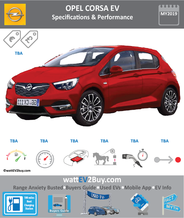Opel Corsa EV SPECS Brand OPEL Model Opel Corsa Model Year 2019 Fuel_Type BEV Chinese Name Model Code Battery Capacity kWh Battery Nominal rating kWh Energy Density Wh/kg Battery Electric Range - at constant 38mph Battery Electric Range - at constant 60km/h WLTP g CO2/km CO2 Emissions (WLTP) g/km BEV Range - NEDC km BEV - NEDC Mi EPA BEV Range - km EPA BEV Range - Mi Extended Range - mile BEV Range - WLTP km BEV Range - WLTP Mi Electric Top Speed - mph Electric Top Speed - km/h Acceleration 0 - 100km/h sec Onboard Charger kW LV 2 Charge Time (Hours) LV 3 Charge Time (min to 80%) Energy Consumption kWh/km Max Power - hp (Electric Max) Max Power - kW (Electric Max) CHINA MSRP (before incentives & destination) US MSRP (before incentives & destination) MSRP after incentives Lenght (mm) Width (mm) Height (mm) Wheelbase (mm) Lenght (inc) Width (inc) Height (inc) Wheelbase (inc) Curb Weight (kg)