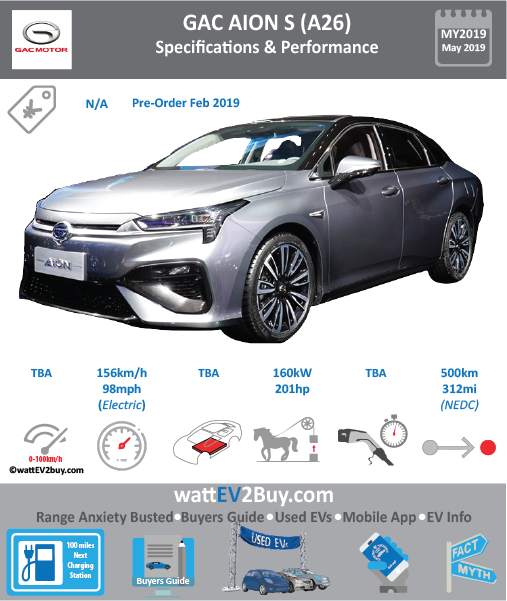 GAC AION S EV Specs | GAC A26 EV specs Brand GAC Model GAC AION s EV | A26 Model Year 2019 Fuel_Type BEV Chinese Name 广汽新能源AION S Model Code Battery Capacity kWh Battery Nominal rating kWh Energy Density Wh/kg Battery Electric Range - at constant 38mph 375 Battery Electric Range - at constant 60km/h 600 WLTP g CO2/km CO2 Emissions (WLTP) g/km BEV Range - NEDC km BEV - NEDC Mi EPA BEV Range - km EPA BEV Range - Mi Extended Range - mile BEV Range - WLTP km BEV Range - WLTP Mi Electric Top Speed - mph Electric Top Speed - km/h Acceleration 0 - 100km/h sec Onboard Charger kW LV 2 Charge Time (Hours) LV 3 Charge Time (min to 80%) Energy Consumption kWh/km Max Power - hp (Electric Max) Max Power - kW (Electric Max) CHINA MSRP (before incentives & destination) US MSRP (before incentives & destination) MSRP after incentives Lenght (mm) Width (mm) Height (mm) Wheelbase (mm) 2732 Lenght (inc) Width (inc) Height (inc) Wheelbase (inc) 107 Curb Weight (kg)