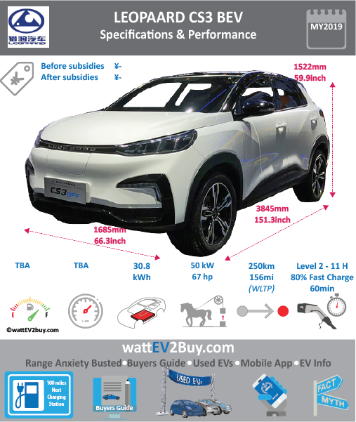 Leopaard CS3 BEV specs price 	 Brand	LEOPAARD Model	Leopaard CS3 BEV Model Year	2019 Fuel_Type	BEV Chinese Name	 微软雅黑 猎豹CS3 BEV Model Code	 Battery Capacity kWh	30.8 Battery Nominal rating kWh	 Energy Density Wh/kg	 Battery Electric Range - at constant 38mph	187.5 Battery Electric Range - at constant 60km/h	300 WLTP g CO2/km	 CO2 Emissions (WLTP) g/km	 BEV Range - NEDC km	250 BEV - NEDC Mi	156 EPA BEV Range - km	 EPA BEV Range - Mi	 Extended Range - mile	 BEV Range - WLTP km	 BEV Range - WLTP Mi	 Electric Top Speed - mph	 Electric Top Speed - km/h	 Acceleration 0 - 100km/h sec	 Onboard Charger kW	 LV 2 Charge Time (Hours)	11 LV 3 Charge Time (min to 80%)	60 Energy Consumption kWh/km	 Max Power - hp (Electric Max)	67 Max Power - kW  (Electric Max)	50 CHINA MSRP (before incentives & destination)	 US MSRP (before incentives & destination)	 MSRP after incentives	 Lenght (mm)	3845 Width (mm)	1685 Height (mm)	1522 Wheelbase (mm)	2410 Lenght (inc)	151.3 Width (inc)	66.3 Height (inc)	59.9 Wheelbase (inc)	95 Curb Weight (kg)