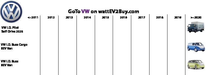 VW-MPV-EV-models