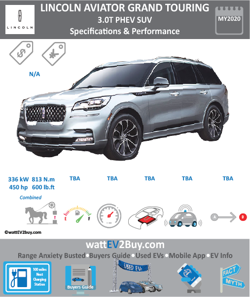 Lincoln Aviator Grand Touring 3.0T SUV PHEV Specs Brand LINCOLN Model Lincoln Aviator 3.0T SUV PHEV Model Year 2020 Fuel_Type PHEV Chinese Name 飞行家3.0T插电混动车型 Model Code Battery Capacity kWh Battery Nominal rating kWh Energy Density Wh/kg Battery Electric Range - at constant 38mph Battery Electric Range - at constant 60km/h WLTP g CO2/km CO2 Emissions (WLTP) g/km BEV Range - NEDC km BEV - NEDC Mi EPA BEV Range - km EPA BEV Range - Mi Extended Range - mile BEV Range - WLTP km BEV Range - WLTP Mi Electric Top Speed - mph Electric Top Speed - km/h Acceleration 0 - 100km/h sec Onboard Charger kW LV 2 Charge Time (Hours) LV 3 Charge Time (min to 80%) Energy Consumption kWh/km Max Power - hp (Electric Max) Max Power - kW (Electric Max) CHINA MSRP (before incentives & destination) US MSRP (before incentives & destination) MSRP after incentives Lenght (mm) Width (mm) Height (mm) Wheelbase (mm) Lenght (inc) Width (inc) Height (inc) Wheelbase (inc) Curb Weight (kg)