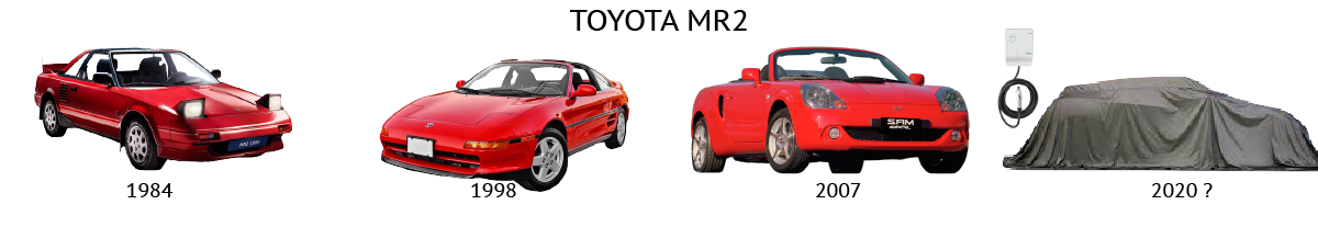 Top-5-EV-news-Week-44-2018-Toyota-MR2-electric