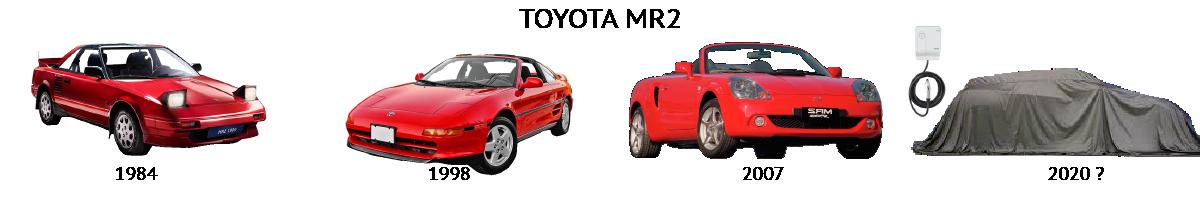 Top-5-EV-news-Week-44-2018-Toyota-MR2-electric