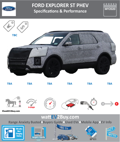 2020 FORD EXPLORER ST PHEV SPECS RELEASE DATE PRICE Brand FORD Model FORD EXPLORER ST PHEV Model Year 2020 Fuel_Type PHEV Chinese Name 福特探险者ST PHEV Model Code Battery Capacity kWh Battery Nominal rating kWh Energy Density Wh/kg Battery Electric Range - at constant 38mph Battery Electric Range - at constant 60km/h WLTP g CO2/km CO2 Emissions (WLTP) g/km BEV Range - NEDC km BEV - NEDC Mi EPA BEV Range - km EPA BEV Range - Mi Extended Range - mile BEV Range - WLTP km BEV Range - WLTP Mi Electric Top Speed - mph Electric Top Speed - km/h Acceleration 0 - 100km/h sec Onboard Charger kW LV 2 Charge Time (Hours) LV 3 Charge Time (min to 80%) Energy Consumption kWh/km Max Power - hp (Electric Max) Max Power - kW (Electric Max) CHINA MSRP (before incentives & destination) US MSRP (before incentives & destination) MSRP after incentives Lenght (mm) Width (mm) Height (mm) Wheelbase (mm) Lenght (inc) Width (inc) Height (inc) Wheelbase (inc) Curb Weight (kg)