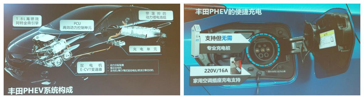 Corolla-Twin-Engine-E- PHEV drivetrain