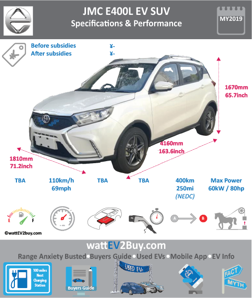 JMC E400L EV SUV SPECS Brand JMC Model JMC E400L EV Model Year 2019 Fuel_Type BEV Chinese Name 江铃易至E400L Model Code Battery Capacity kWh Battery Nominal rating kWh Energy Density Wh/kg Battery Electric Range - at constant 38mph Battery Electric Range - at constant 60km/h WLTP g CO2/km CO2 Emissions (WLTP) g/km BEV Range - NEDC km 400 BEV - NEDC Mi 250 EPA BEV Range - km EPA BEV Range - Mi Extended Range - mile BEV Range - WLTP km BEV Range - WLTP Mi Electric Top Speed - mph 62.5 Electric Top Speed - km/h 100 Acceleration 0 - 100km/h sec Onboard Charger kW LV 2 Charge Time (Hours) LV 3 Charge Time (min to 80%) Energy Consumption kWh/km Max Power - hp (Electric Max) 80 Max Power - kW (Electric Max) 60 CHINA MSRP (before incentives & destination) US MSRP (before incentives & destination) MSRP after incentives Lenght (mm) 4160 Width (mm) 1810 Height (mm) 1670 Wheelbase (mm) 2560 Lenght (inc) 163.6 Width (inc) 71.2 Height (inc) 65.7 Wheelbase (inc) 101 Curb Weight (kg)