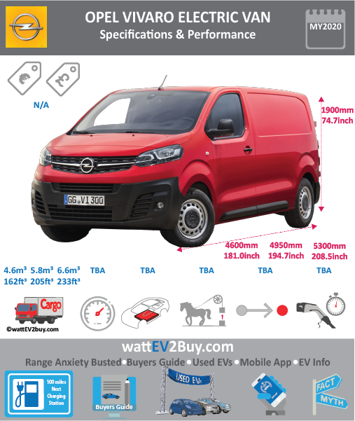 Opel Vivaro EV MPV SPECS RELEASE DATE	 Brand	OPEL Model	Opel Vivaro EV Model Year	2020 Fuel_Type	BEV Chinese Name	 Model Code	 Battery Capacity kWh	 Battery Nominal rating kWh	 Energy Density Wh/kg	 Battery Electric Range - at constant 38mph	 Battery Electric Range - at constant 60km/h	 WLTP g CO2/km	 CO2 Emissions (WLTP) g/km	 BEV Range - NEDC km	 BEV - NEDC Mi	 EPA BEV Range - km	 EPA BEV Range - Mi	 Extended Range - mile	 BEV Range - WLTP km	 BEV Range - WLTP Mi	 Electric Top Speed - mph	 Electric Top Speed - km/h	 Acceleration 0 - 100km/h sec	 Onboard Charger kW	 LV 2 Charge Time (Hours)	 LV 3 Charge Time (min to 80%)	 Energy Consumption kWh/km	 Max Power - hp (Electric Max)	 Max Power - kW  (Electric Max)	 CHINA MSRP (before incentives & destination)	 US MSRP (before incentives & destination)	 MSRP after incentives	 Lenght (mm)	 Width (mm)	 Height (mm)	 Wheelbase (mm)	 Lenght (inc)	 Width (inc)	 Height (inc)	 Wheelbase (inc)	 Curb Weight (kg)