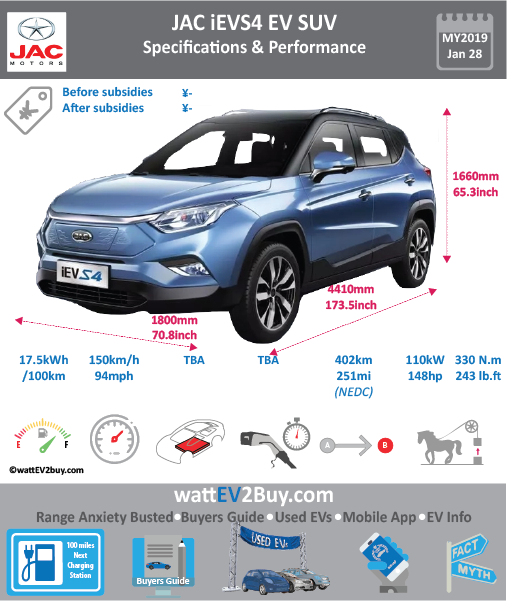 JAC Refine S4 EV Specs	 Brand	JAC Model	JAC Refine S4 EV Model Year	2019 Fuel_Type	BEV Chinese Name	江淮瑞风S4 Model Code	 Battery Capacity kWh	 Battery Nominal rating kWh	 Energy Density Wh/kg	 Battery Electric Range - at constant 38mph	 Battery Electric Range - at constant 60km/h	 WLTP g CO2/km	 CO2 Emissions (WLTP) g/km	 BEV Range - NEDC km	 BEV - NEDC Mi	 EPA BEV Range - km	 EPA BEV Range - Mi	 Extended Range - mile	 BEV Range - WLTP km	 BEV Range - WLTP Mi	 Electric Top Speed - mph	 Electric Top Speed - km/h	 Acceleration 0 - 100km/h sec	 Onboard Charger kW	 LV 2 Charge Time (Hours)	 LV 3 Charge Time (min to 80%)	 Energy Consumption kWh/km	 Max Power - hp (Electric Max)	148 Max Power - kW  (Electric Max)	110 CHINA MSRP (before incentives & destination)	 US MSRP (before incentives & destination)	 MSRP after incentives	 Lenght (mm)	4410 Width (mm)	1800 Height (mm)	1660 Wheelbase (mm)	2620 Lenght (inc)	173.5 Width (inc)	70.8 Height (inc)	65.3 Wheelbase (inc)	103 Curb Weight (kg)