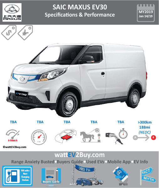 SAIC MAXUS EV30 EV van specs Brand SAIC Model SAIC MAXUS EV30 Model Year 2019 Fuel_Type BEV Chinese Name 上汽大通ev30 Model Code Battery Capacity kWh Battery Nominal rating kWh Energy Density Wh/kg Battery Electric Range - at constant 38mph Battery Electric Range - at constant 60km/h WLTP g CO2/km CO2 Emissions (WLTP) g/km BEV Range - NEDC km 300 BEV - NEDC Mi 188 EPA BEV Range - km EPA BEV Range - Mi Extended Range - mile BEV Range - WLTP km BEV Range - WLTP Mi Electric Top Speed - mph Electric Top Speed - km/h Acceleration 0 - 100km/h sec Onboard Charger kW LV 2 Charge Time (Hours) LV 3 Charge Time (min to 80%) Energy Consumption kWh/km Max Power - hp (Electric Max) Max Power - kW (Electric Max) CHINA MSRP (before incentives & destination) US MSRP (before incentives & destination) MSRP after incentives Lenght (mm) Width (mm) Height (mm) Wheelbase (mm) Lenght (inc) Width (inc) Height (inc) Wheelbase (inc) Curb Weight (kg)