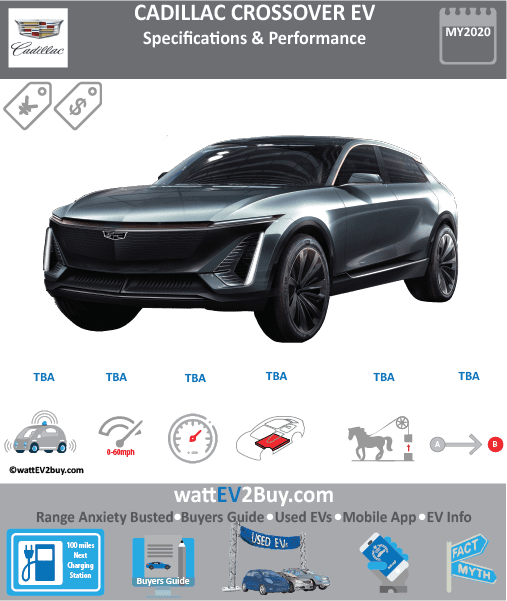New Cadillace Crossover specs Brand Cadillac Model Cadillac EV Model Year 2020 Fuel_Type BEV Chinese Name Model Code Battery Capacity kWh Battery Nominal rating kWh Energy Density Wh/kg Battery Electric Range - at constant 38mph Battery Electric Range - at constant 60km/h WLTP g CO2/km CO2 Emissions (WLTP) g/km BEV Range - NEDC km BEV - NEDC Mi EPA BEV Range - km EPA BEV Range - Mi Extended Range - mile BEV Range - WLTP km BEV Range - WLTP Mi Electric Top Speed - mph Electric Top Speed - km/h Acceleration 0 - 100km/h sec Onboard Charger kW LV 2 Charge Time (Hours) LV 3 Charge Time (min to 80%) Energy Consumption kWh/km Max Power - hp (Electric Max) Max Power - kW (Electric Max) CHINA MSRP (before incentives & destination) US MSRP (before incentives & destination) MSRP after incentives Lenght (mm) Width (mm) Height (mm) Wheelbase (mm) Lenght (inc) Width (inc) Height (inc) Wheelbase (inc) Curb Weight (kg)