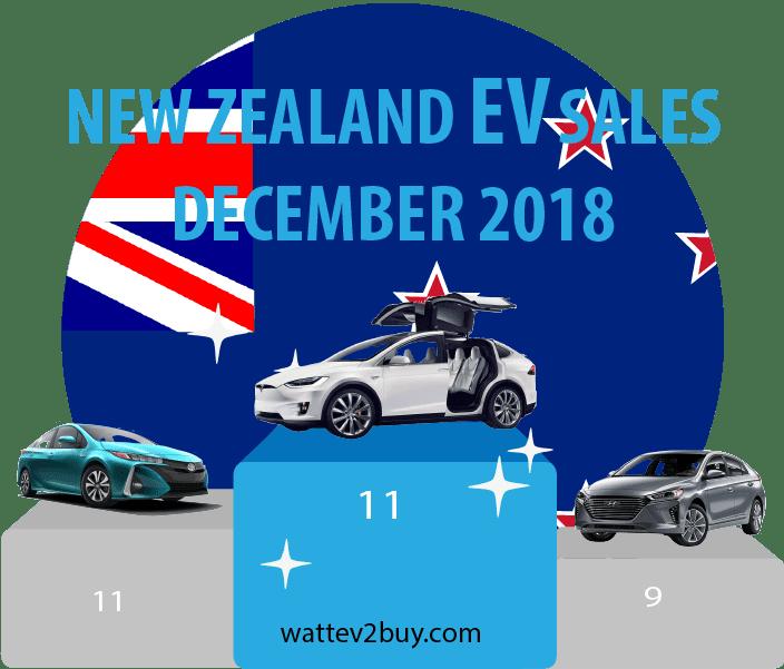 New-Zealand-EV-sales-december-2018