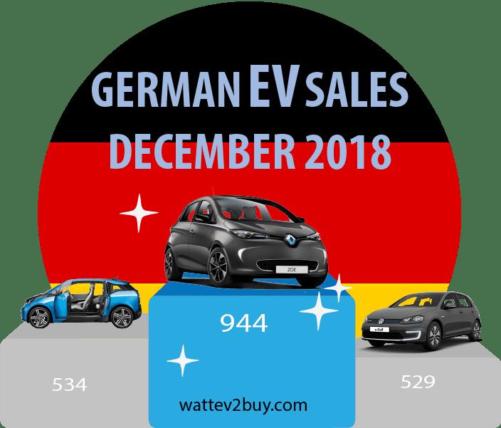 German ev sales december 2018 ytd