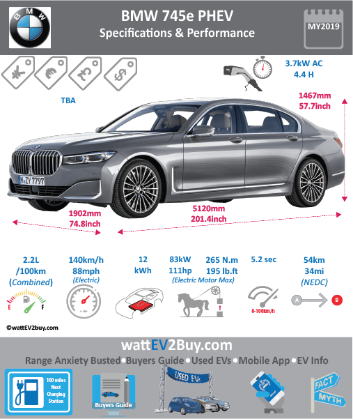 BMW 745e specs Brand BMW Model BMW 745e Model Year 2019 Fuel_Type PHEV Chinese Name BMW 745e的电式混合动力 Model Code Battery Capacity kWh 12 Battery Nominal rating kWh Energy Density Wh/kg Battery Electric Range - at constant 38mph Battery Electric Range - at constant 60km/h WLTP g CO2/km CO2 Emissions (WLTP) g/km BEV Range - NEDC km 54 BEV - NEDC Mi 34 EPA BEV Range - km EPA BEV Range - Mi Extended Range - mile BEV Range - WLTP km BEV Range - WLTP Mi Electric Top Speed - mph 87.5 Electric Top Speed - km/h 140 Acceleration 0 - 100km/h sec Onboard Charger kW 3,7 LV 2 Charge Time (Hours) 4,4 LV 3 Charge Time (min to 80%) Energy Consumption kWh/km 15.4 Max Power - hp (Electric Max) 111 Max Power - kW (Electric Max) 83 CHINA MSRP (before incentives & destination) US MSRP (before incentives & destination) MSRP after incentives Lenght (mm) 5120 Width (mm) 1902 Height (mm) 1467 Wheelbase (mm) 3070 Lenght (inc) 201.4 Width (inc) 74.8 Height (inc) 57.7 Wheelbase (inc) 121 Curb Weight (kg) 1995
