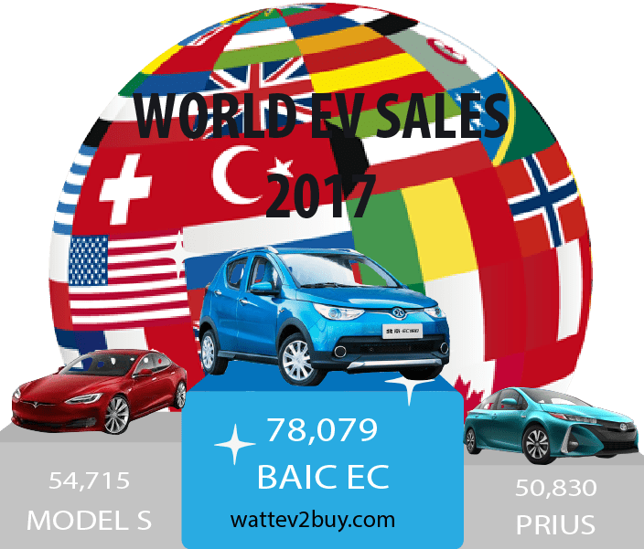 Global-ev-sales-2017-top-3