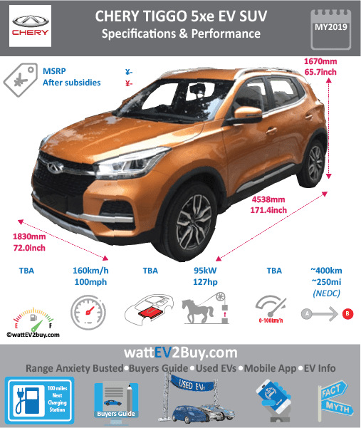 Chery Tiggo 5xe EV specs Brand CHERY Model Chery Tiggo 5xe EV Model Year 2019 Fuel_Type BEV Chinese Name 奇瑞瑞虎5xe电动版 Model Code Battery Capacity kWh Battery Nominal rating kWh Energy Density Wh/kg Battery Electric Range - at constant 38mph Battery Electric Range - at constant 60km/h WLTP g CO2/km CO2 Emissions (WLTP) g/km BEV Range - NEDC km 400 BEV - NEDC Mi 250 EPA BEV Range - km EPA BEV Range - Mi Extended Range - mile BEV Range - WLTP km BEV Range - WLTP Mi Electric Top Speed - mph 100 Electric Top Speed - km/h 160 Acceleration 0 - 100km/h sec Onboard Charger kW LV 2 Charge Time (Hours) LV 3 Charge Time (min to 80%) Energy Consumption kWh/km Max Power - hp (Electric Max) 127 Max Power - kW (Electric Max) 95 CHINA MSRP (before incentives & destination) US MSRP (before incentives & destination) MSRP after incentives Lenght (mm) 4358 Width (mm) 1830 Height (mm) 1670 Wheelbase (mm) 2630 Lenght (inc) 171.4 Width (inc) 72 Height (inc) 65.7 Wheelbase (inc) 103 Curb Weight (kg)