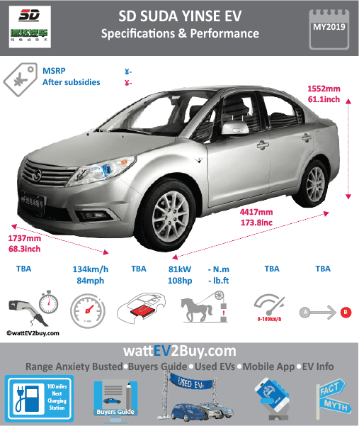 2019 SD Suda Yinse EV SPECS BrandSD ModelHenan Suda Yinse Model Year2019 Fuel_TypeBEV Chinese Name Model Code Battery Capacity kWh Battery Nominal rating kWh Energy Density Wh/kg Battery Electric Range - at constant 38mph Battery Electric Range - at constant 60km/h WLTP g CO2/km CO2 Emissions (WLTP) g/km BEV Range - NEDC km BEV - NEDC Mi EPA BEV Range - km EPA BEV Range - Mi Extended Range - mile BEV Range - WLTP km BEV Range - WLTP Mi Electric Top Speed - mph83.75 Electric Top Speed - km/h134 Acceleration 0 - 100km/h sec Onboard Charger kW LV 2 Charge Time (Hours) LV 3 Charge Time (min to 80%) Energy Consumption kWh/km Max Power - hp (Electric Max)109 Max Power - kW  (Electric Max)81 CHINA MSRP (before incentives & destination) US MSRP (before incentives & destination) MSRP after incentives Lenght (mm)4417 Width (mm)1737 Height (mm)1576 Wheelbase (mm)2500 Lenght (inc)173.8 Width (inc)68.3 Height (inc)62 Wheelbase (inc)98 Curb Weight (kg)1390