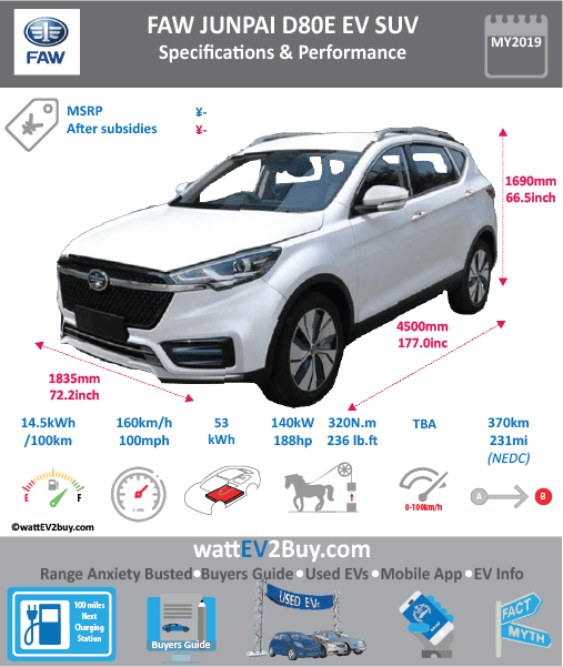 FAW JUNPAI D80E Specs	 Brand	FAW Model	FAW JUNPAI D80E Model Year	2019 Fuel_Type	BEV Chinese Name	微软雅黑骏派D80EV Model Code	CA7004EV Battery Capacity kWh	53 Battery Nominal rating kWh	 Energy Density Wh/kg	146 Battery Electric Range - at constant 38mph	 Battery Electric Range - at constant 60km/h	 WLTP g CO2/km	 CO2 Emissions (WLTP) g/km	 BEV Range - NEDC km	370 BEV - NEDC Mi	231 EPA BEV Range - km	 EPA BEV Range - Mi	 Extended Range - mile	 BEV Range - WLTP km	 BEV Range - WLTP Mi	 Electric Top Speed - mph	100 Electric Top Speed - km/h	160 Acceleration 0 - 100km/h sec	 Onboard Charger kW	 LV 2 Charge Time (Hours)	 LV 3 Charge Time (min to 80%)	 Energy Consumption kWh/km	 Max Power - hp (Electric Max)	188 Max Power - kW  (Electric Max)	140 CHINA MSRP (before incentives & destination)	 US MSRP (before incentives & destination)	 MSRP after incentives	 Lenght (mm)	4500 Width (mm)	1835 Height (mm)	1690 Wheelbase (mm)	 Lenght (inc)	177 Width (inc)	72.2 Height (inc)	66.5 Wheelbase (inc)	 Curb Weight (kg)	1700