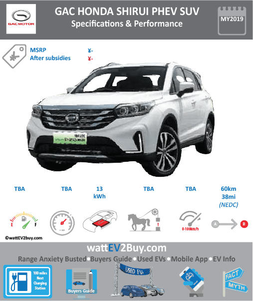 GAC HONDA SHIRUI plug-in hybrid ev specs	 Brand	GAC HONDA Model	HONDA SHIRUI Model Year	2019 Fuel_Type	PHEV Chinese Name	广汽世锐世锐PHEV Model Code	GHA6450NAC5APHEV Battery Capacity kWh	13 Battery Nominal rating kWh	 Energy Density Wh/kg	 Battery Electric Range - at constant 38mph	 Battery Electric Range - at constant 60km/h	 WLTP g CO2/km	 CO2 Emissions (WLTP) g/km	 BEV Range - NEDC km	60 BEV - NEDC Mi	38 EPA BEV Range - km	 EPA BEV Range - Mi	 Extended Range - mile	 BEV Range - WLTP km	 BEV Range - WLTP Mi	 Electric Top Speed - mph	 Electric Top Speed - km/h	 Acceleration 0 - 100km/h sec	 Onboard Charger kW	 LV 2 Charge Time (Hours)	 LV 3 Charge Time (min to 80%)	 Energy Consumption kWh/km	 Max Power - hp (Electric Max)	 Max Power - kW  (Electric Max)	 CHINA MSRP (before incentives & destination)	 US MSRP (before incentives & destination)	 MSRP after incentives	 Lenght (mm)	 Width (mm)	 Height (mm)	 Wheelbase (mm)	 Lenght (inc)	 Width (inc)	 Height (inc)	 Wheelbase (inc)	 Curb Weight (kg)	1760