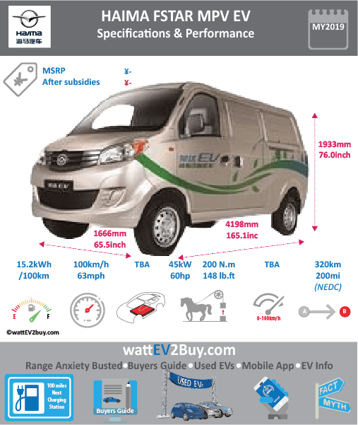 HAIMA FSTAR EV MPV Specs BrandHAIMA ModelHAIMA FSTAR MPV Model Year2019 Fuel_TypeBEV Chinese Name荣达EV Model CodeZQ6420DP1BEV Battery Capacity kWh Battery Nominal rating kWh Energy Density Wh/kg125.2 Battery Electric Range - at constant 38mph Battery Electric Range - at constant 60km/h WLTP g CO2/km CO2 Emissions (WLTP) g/km BEV Range - NEDC km320 BEV - NEDC Mi200 EPA BEV Range - km EPA BEV Range - Mi Extended Range - mile BEV Range - WLTP km BEV Range - WLTP Mi Electric Top Speed - mph62.5 Electric Top Speed - km/h100 Acceleration 0 - 100km/h sec Onboard Charger kW LV 2 Charge Time (Hours) LV 3 Charge Time (min to 80%) Energy Consumption kWh/km Max Power - hp (Electric Max)60 Max Power - kW  (Electric Max)45 CHINA MSRP (before incentives & destination) US MSRP (before incentives & destination) MSRP after incentives Lenght (mm)4198 Width (mm)1666 Height (mm)1933 Wheelbase (mm) Lenght (inc)165.1 Width (inc)65.5 Height (inc)76 Wheelbase (inc) Curb Weight (kg)1556