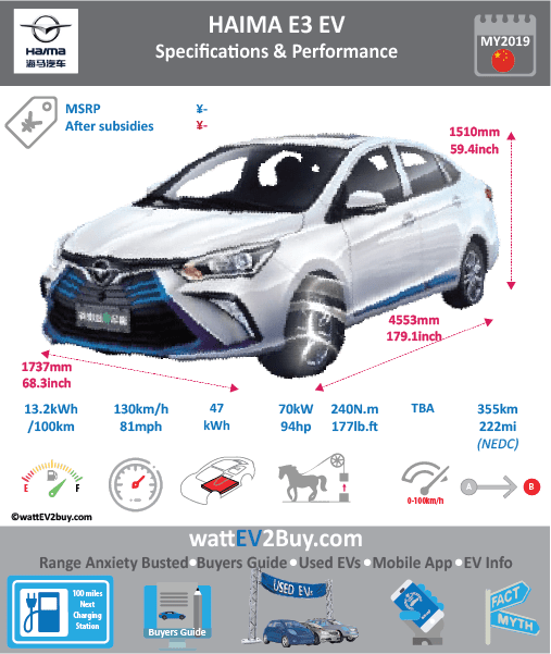 Haima E3 EV Specs	 Brand	Haima Model	Haima E3 Model Year	2019 Fuel_Type	BEV Chinese Name	款海马E3 Model Code	HMC7000NS0BEV Battery Capacity kWh	47 Battery Nominal rating kWh	0 Energy Density Wh/kg	142.2 Battery Electric Range - at constant 38mph	0 Battery Electric Range - at constant 60km/h	0 WLTP g CO2/km	 CO2 Emissions (WLTP) g/km	 BEV Range - NEDC km	355 BEV - NEDC Mi	222 EPA BEV Range - km	0 EPA BEV Range - Mi	 Extended Range - mile	 BEV Range - WLTP km	0 BEV Range - WLTP Mi	0 Electric Top Speed - mph	81.25 Electric Top Speed - km/h	130 Acceleration 0 - 100km/h sec	0 Onboard Charger kW	NK LV 2 Charge Time (Hours)	 LV 3 Charge Time (min to 80%)	0 Energy Consumption kWh/km	0 Max Power - hp (Electric Max)	94 Max Power - kW  (Electric Max)	70 CHINA MSRP (before incentives & destination)	0 US MSRP (before incentives & destination)	0 MSRP after incentives	95800 Lenght (mm)	4553 Width (mm)	1737 Height (mm)	1510 Wheelbase (mm)	2600 Lenght (inc)	179.1014065 Width (inc)	68.32838637 Height (inc)	59.3988851 Wheelbase (inc)	102.276226 Curb Weight (kg)	1433