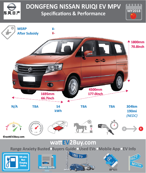 ZZ Nissan Ruiqi MPV EV Specs	 Brand	Nissan Dongfeng Model	ZZ Nissan Ruiqi MPV Model Year	2019 Fuel_Type	BEV Chinese Name	微软雅黑宋体帅客EV Model Code	ZN6453V1YBEV Battery Capacity kWh	54 Battery Nominal rating kWh	 Energy Density Wh/kg	 Battery Electric Range - at constant 38mph	 Battery Electric Range - at constant 60km/h	 WLTP g CO2/km	 CO2 Emissions (WLTP) g/km	 BEV Range - NEDC km	304 BEV - NEDC Mi	190 EPA BEV Range - km	 EPA BEV Range - Mi	 Extended Range - mile	 BEV Range - WLTP km	 BEV Range - WLTP Mi	 Electric Top Speed - mph	 Electric Top Speed - km/h	 Acceleration 0 - 100km/h sec	 Onboard Charger kW	 LV 2 Charge Time (Hours)	 LV 3 Charge Time (min to 80%)	 Energy Consumption kWh/km	 Max Power - hp (Electric Max)	 Max Power - kW  (Electric Max)	 CHINA MSRP (before incentives & destination)	 US MSRP (before incentives & destination)	 MSRP after incentives	 Lenght (mm)	 Width (mm)	 Height (mm)	 Wheelbase (mm)	 Lenght (inc)	 Width (inc)	 Height (inc)	 Wheelbase (inc)	 Curb Weight (kg)	1710