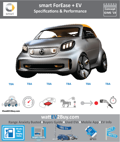 smart ForEase + EV Concept Specs Brand DAIMLER Model smart ForEase + EV Concept Model Year Concept Fuel_Type BEV Chinese Name Model Code Battery Capacity kWh 17.6 Battery Nominal rating kWh Energy Density Wh/kg Battery Electric Range - at constant 38mph Battery Electric Range - at constant 60km/h WLTP g CO2/km CO2 Emissions (WLTP) g/km BEV Range - NEDC km BEV - NEDC Mi 0 EPA BEV Range - km EPA BEV Range - Mi Extended Range - mile BEV Range - WLTP km 160 BEV Range - WLTP Mi 100 Electric Top Speed - mph Electric Top Speed - km/h Acceleration 0 - 100km/h sec 11.5 Onboard Charger kW LV 2 Charge Time (Hours) LV 3 Charge Time (min to 80%) Energy Consumption kWh/km Max Power - hp (Electric Max) Max Power - kW (Electric Max) CHINA MSRP (before incentives & destination) US MSRP (before incentives & destination) MSRP after incentives Lenght (mm) Width (mm) Height (mm) Wheelbase (mm) Lenght (inc) Width (inc) Height (inc) Wheelbase (inc) Curb Weight (kg)
