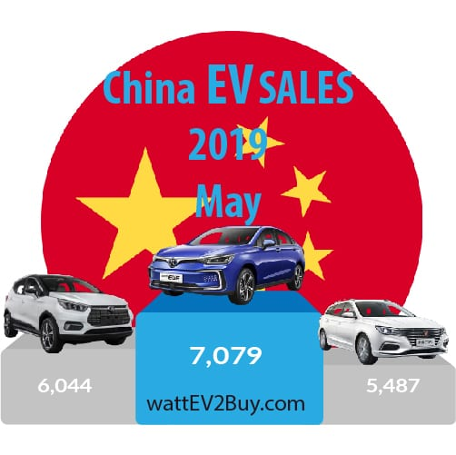 Chinese ev sales may 2019