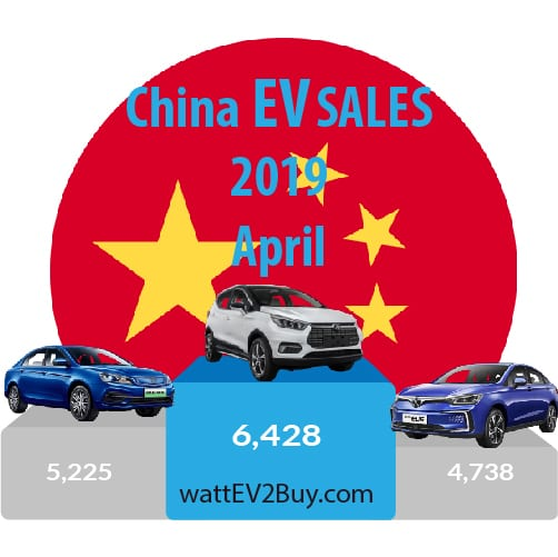 Chinese ev sales april 2019