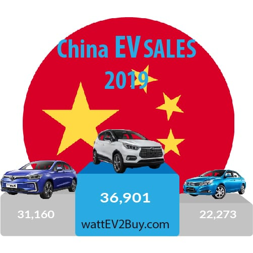 Chinese ev sales 2019